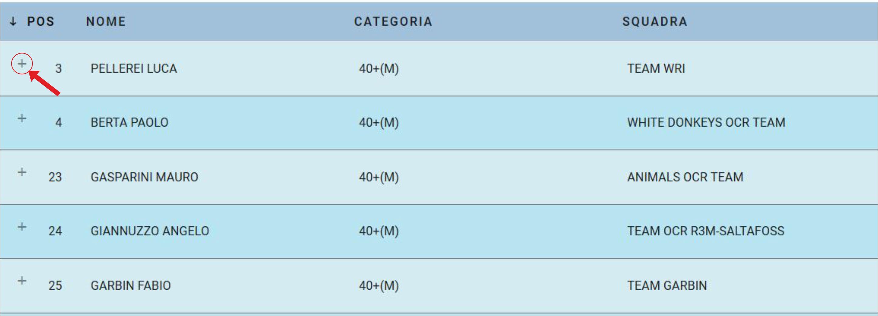 Calendario Prima Categoria Sardegna.Classifiche Sardegna Federazione Italiana Ocr